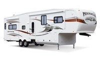 Fifth Wheel RV buying Guide
