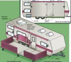 Truly Portable Fold-Down RV Deck