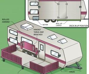 Portable RV DECK idea