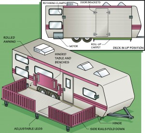 Truly Portable Fold-Down RV Deck