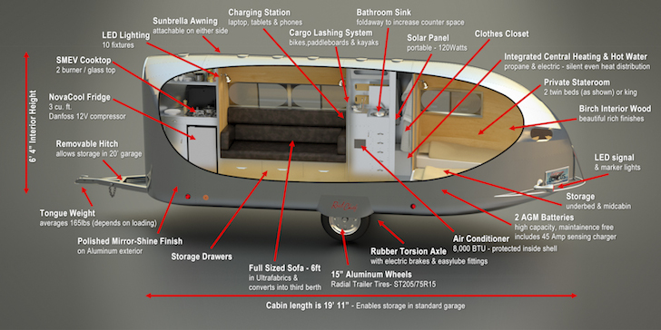 Features of the Bowlus travel trailer