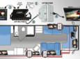 RV AV Idea: Add / Enhance TV with a Simple Audio/Video System Upgrade