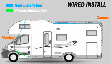 backup-RV-Camera-rear-view-Wired