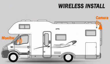 backup-RV-Camera-rear-view-Wireless