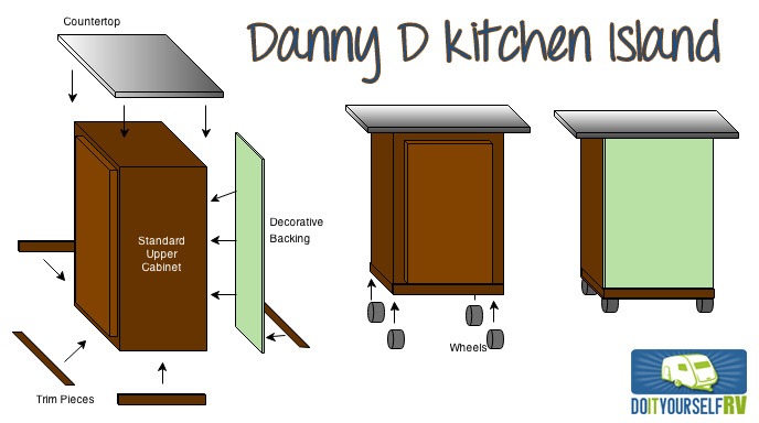 Danny D RV Tips: DIY Addition for More RV Kitchen Storage and Countertop Space