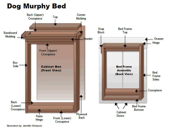 dog-murphy-bed-4