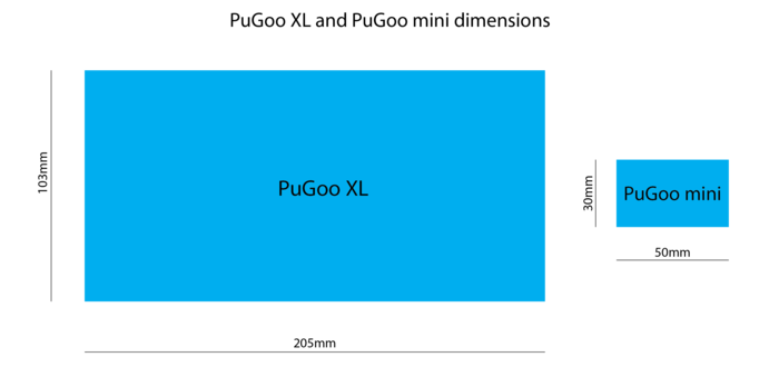 Difference in size between the PuGoo XL and mini
