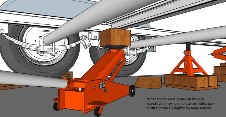 Use a trolley jack to raise the wheels slightly off the ramp