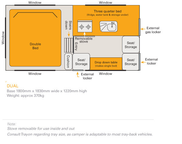 Layout of the Trayon dual-cab camper
