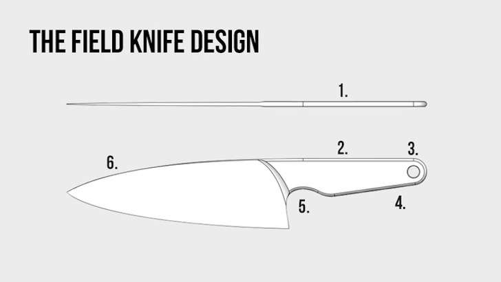 Tiktaalik knife design