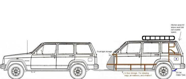 Jeper camper plans