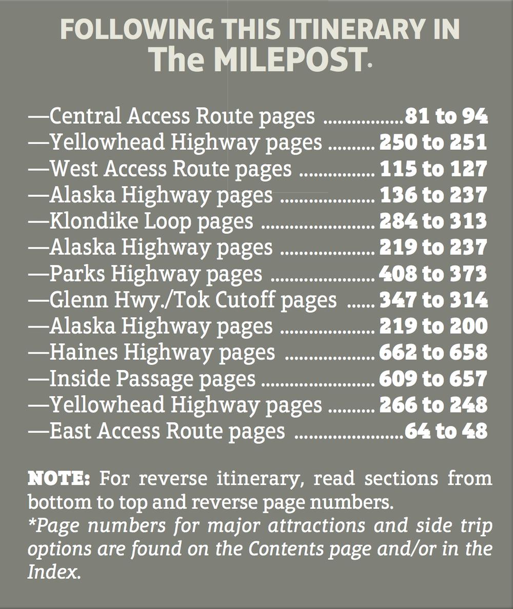 Milepost Itinerary Summary