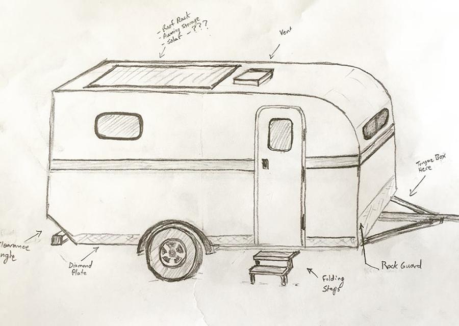 homesteadonomics-trailer-diy1