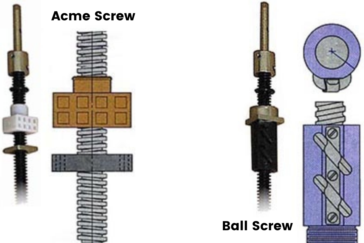 Diagram showing difference between a ball jack and screw jack - camper jacks
